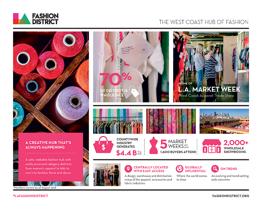West Coast Hub of Fashion Infographic
