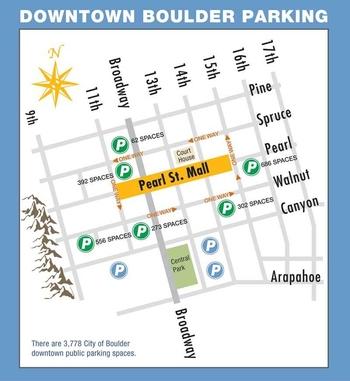 Visit Parking Downtown Boulder CO