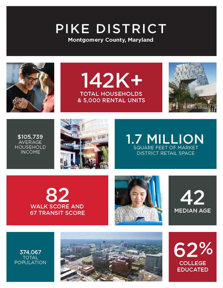 Pike District Infographic